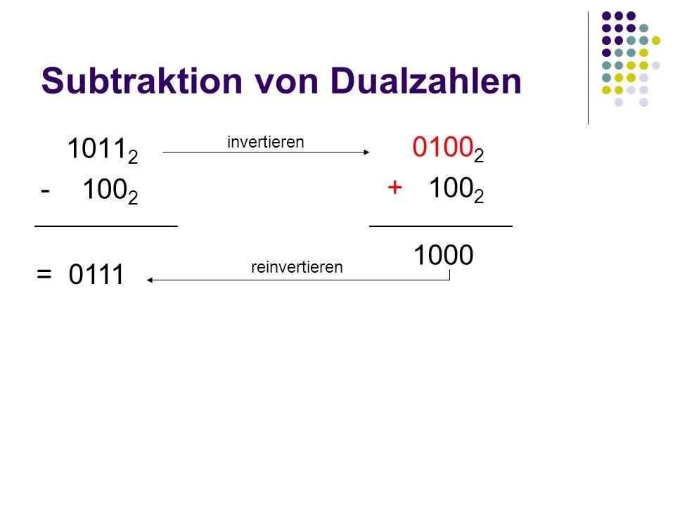 Subtraktion von Dualzahlen 1011 2 - 100 2 invertieren 0100 2 + 100 2 1000 reinvertieren = 0111