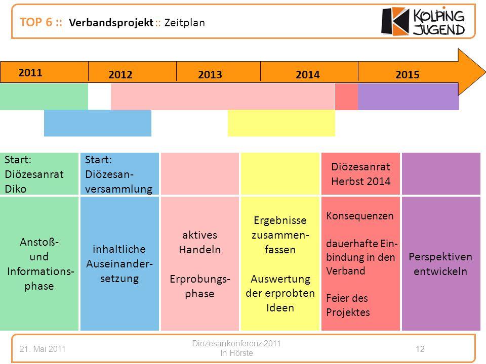 Diözesankonferenz 2011 In Hörste 21. Mai 201112 TOP 6 :: Verbandsprojekt :: Zeitplan 2011 2012 201320142015 Anstoß- und Informations- phase Start: Diö