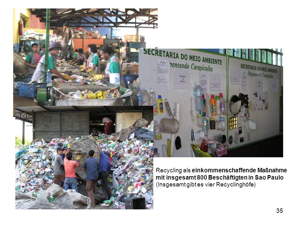 35 Recycling als einkommenschaffende Maßnahme mit insgesamt 800 Beschäftigten in Sao Paulo (Insgesamt gibt es vier Recyclinghöfe)