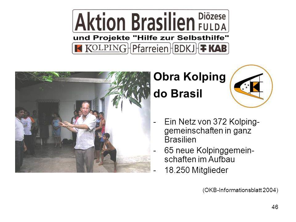 46 Obra Kolping do Brasil -Ein Netz von 372 Kolping- gemeinschaften in ganz Brasilien - 65 neue Kolpinggemein- schaften im Aufbau -18.250 Mitglieder (OKB-Informationsblatt 2004)