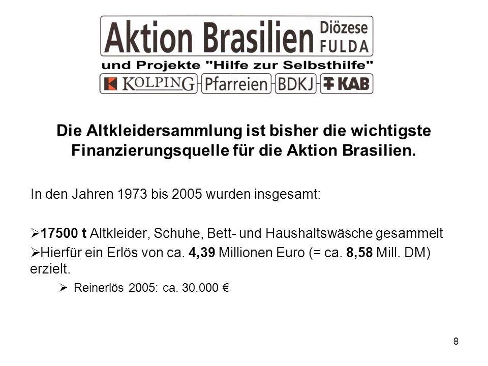 8 Die Altkleidersammlung ist bisher die wichtigste Finanzierungsquelle für die Aktion Brasilien. In den Jahren 1973 bis 2005 wurden insgesamt: 17500 t