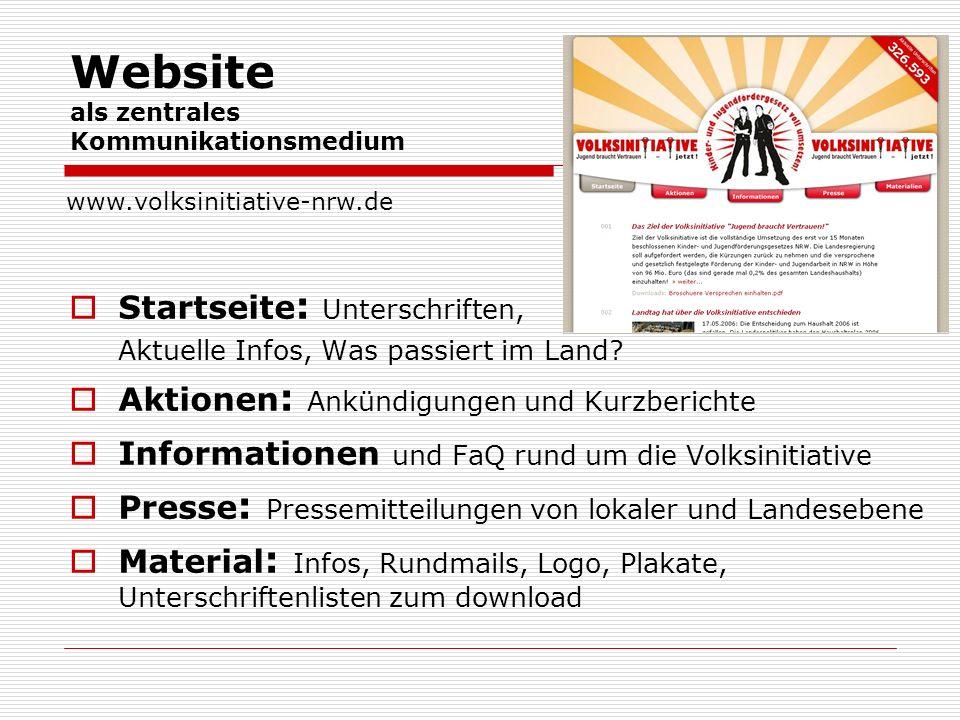 Website als zentrales Kommunikationsmedium Startseite : Unterschriften, Aktuelle Infos, Was passiert im Land.