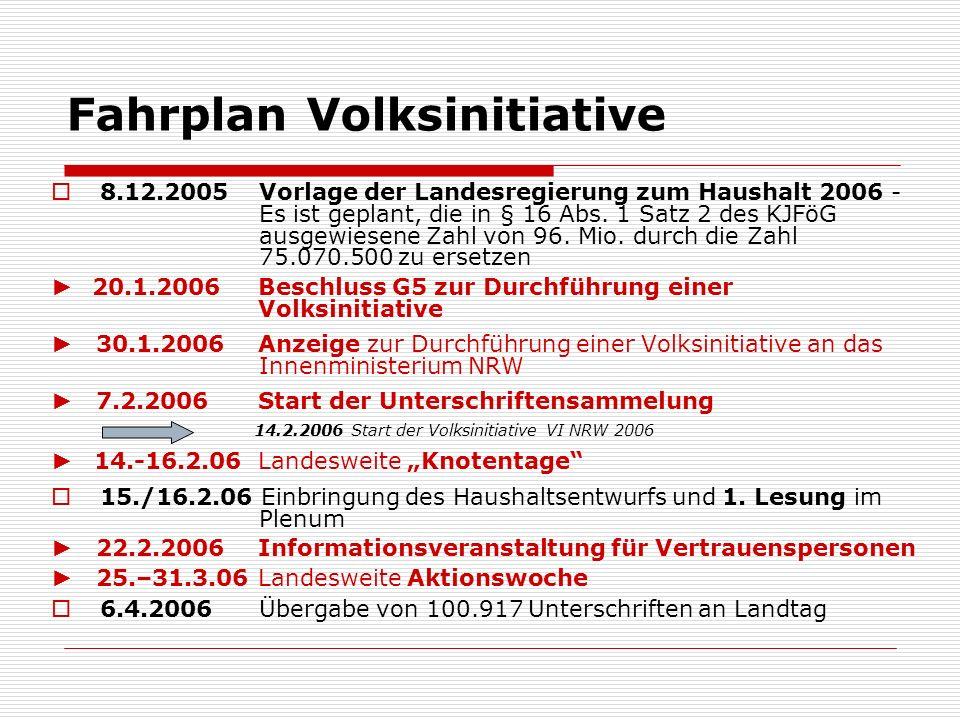 Fahrplan Volksinitiative 8.12.2005 Vorlage der Landesregierung zum Haushalt 2006 - Es ist geplant, die in § 16 Abs.