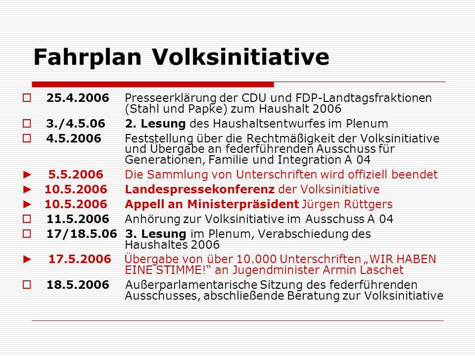 Fahrplan Volksinitiative 25.4.2006 Presseerklärung der CDU und FDP-Landtagsfraktionen (Stahl und Papke) zum Haushalt 2006 3./4.5.06 2.