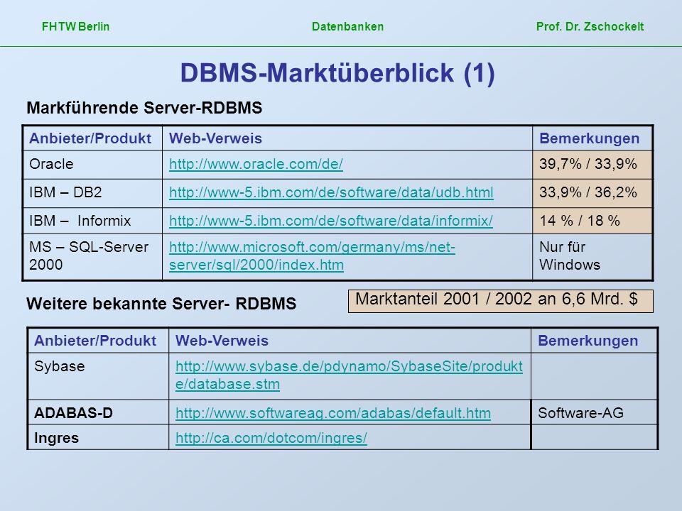 FHTW Berlin Datenbanken Prof. Dr. Zschockelt DBMS-Marktüberblick (1) Anbieter/ProduktWeb-VerweisBemerkungen Oraclehttp://www.oracle.com/de/39,7% / 33,