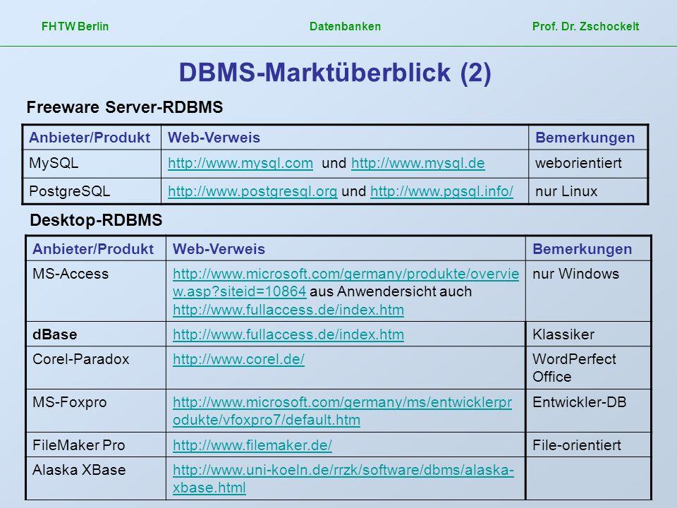 FHTW Berlin Datenbanken Prof. Dr. Zschockelt DBMS-Marktüberblick (2) Anbieter/ProduktWeb-VerweisBemerkungen MySQLhttp://www.mysql.comhttp://www.mysql.