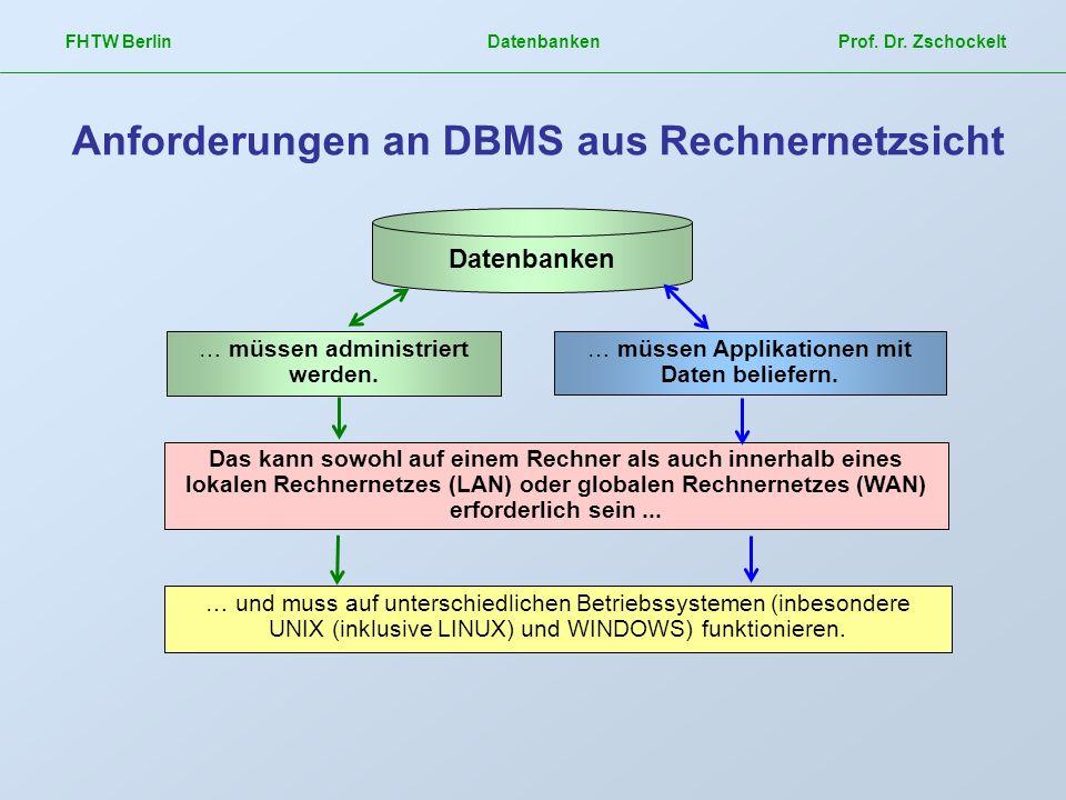 FHTW Berlin Datenbanken Prof. Dr. Zschockelt Anforderungen an DBMS aus Rechnernetzsicht Datenbanken … müssen administriert werden. … müssen Applikatio