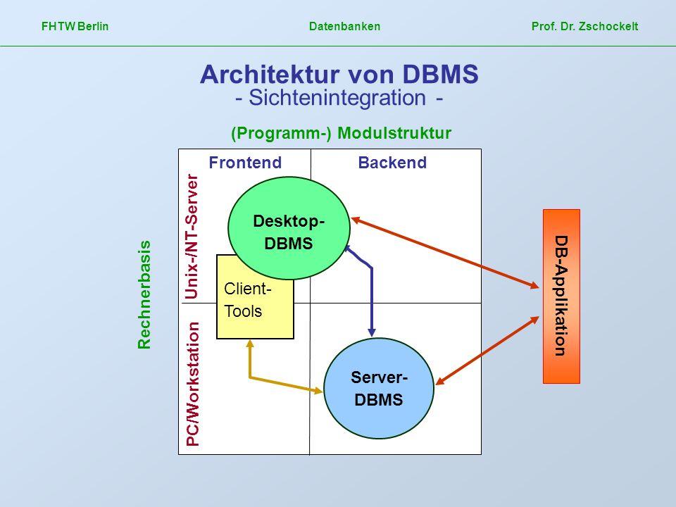 Frontend Backend FHTW Berlin Datenbanken Prof. Dr. Zschockelt Architektur von DBMS - Sichtenintegration - Client- Tools Server- DBMS PC/Workstation Un