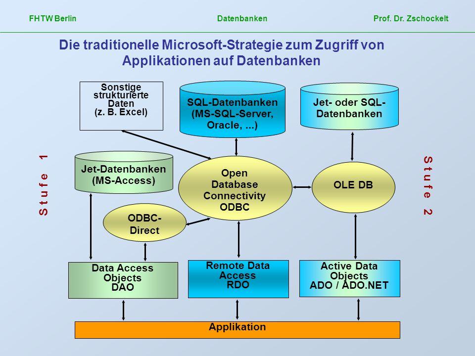 FHTW Berlin Datenbanken Prof. Dr. Zschockelt Die traditionelle Microsoft-Strategie zum Zugriff von Applikationen auf Datenbanken Jet-Datenbanken (MS-A