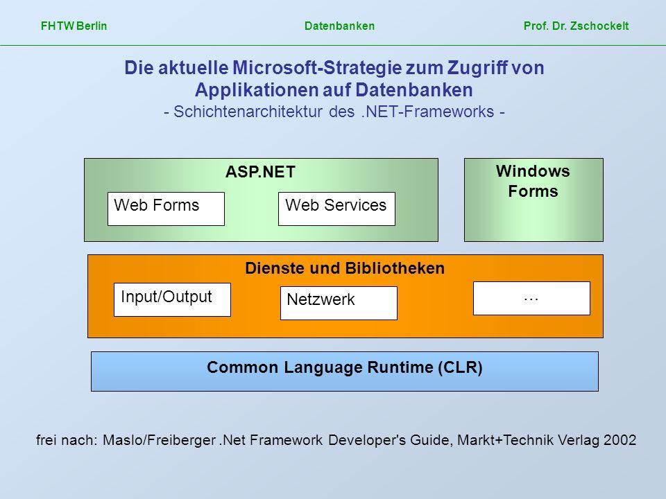 FHTW Berlin Datenbanken Prof. Dr. Zschockelt Die aktuelle Microsoft-Strategie zum Zugriff von Applikationen auf Datenbanken ASP.NET Windows Forms Web