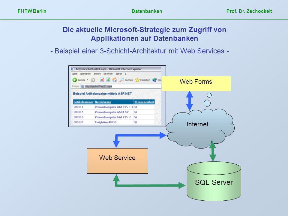Internet Web Service SQL-Server FHTW Berlin Datenbanken Prof. Dr. Zschockelt Die aktuelle Microsoft-Strategie zum Zugriff von Applikationen auf Datenb