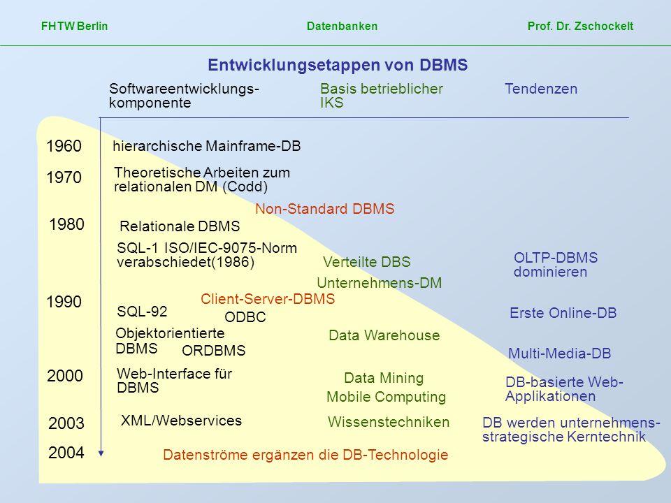 FHTW Berlin Datenbanken Prof. Dr. Zschockelt Entwicklungsetappen von DBMS 1960 2000 2003 1970 1980 1990 Softwareentwicklungs- Basis betrieblicher Tend