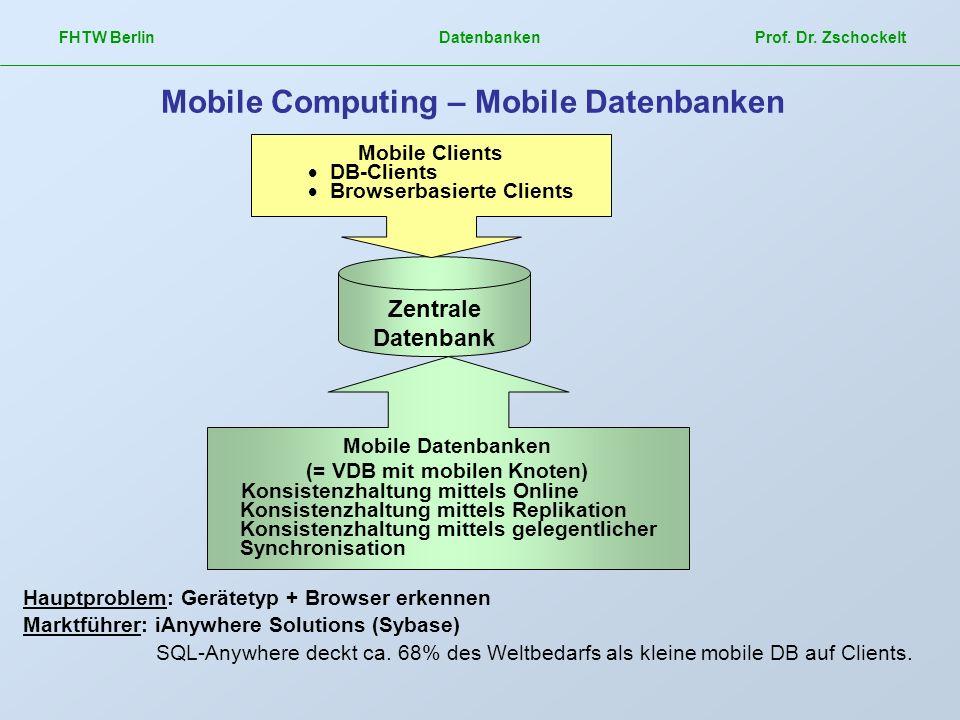 FHTW Berlin Datenbanken Prof. Dr. Zschockelt Mobile Computing – Mobile Datenbanken Zentrale Datenbank Mobile Clients DB-Clients Browserbasierte Client