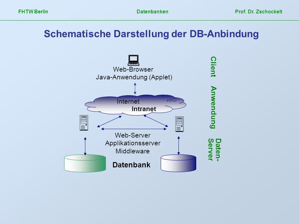FHTW Berlin Datenbanken Prof. Dr. Zschockelt Schematische Darstellung der DB-Anbindung Internet Intranet Anwendung Daten-Server Client Web-Browser Jav