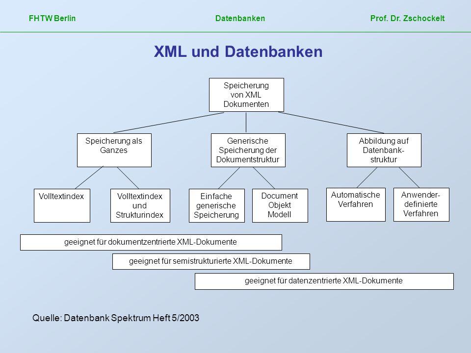 FHTW Berlin Datenbanken Prof. Dr. Zschockelt XML und Datenbanken Beispiel Web-Service-Architektur.doc (Zschockelt) Speicherung von XML Dokumenten Spei