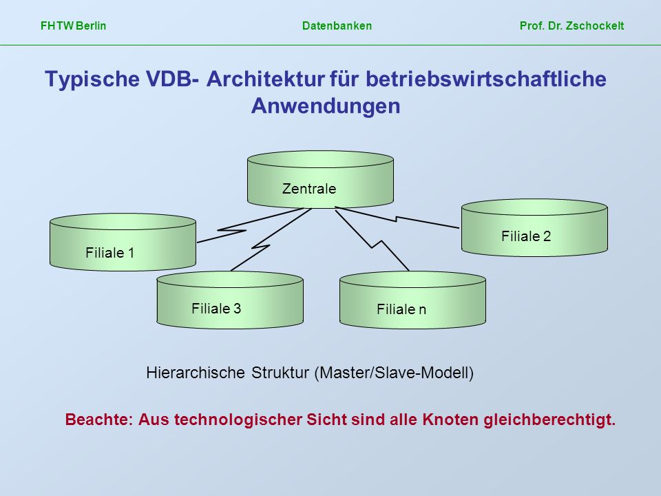 FHTW Berlin Datenbanken Prof. Dr. Zschockelt Typische VDB- Architektur für betriebswirtschaftliche Anwendungen Zentrale Filiale 1 Filiale n Filiale 3
