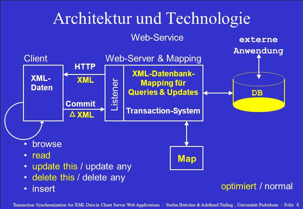 Transaction Synchronization for XML Data in Client Server Web Applications - Stefan Böttcher & Adelhard Türling, Universität Paderborn - Folie 5 Mapping-Alternativen database driven XML-DB-Mapping template driven - Struktur mitliefern model driven + je 1 Map pro Partner + mit / ohne Sortierung table model - komplexe Queries nötig object model + oft nur 1 Pfad für Queries nötig XML-Database XML-DB-Mapping