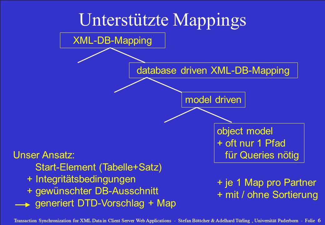 Transaction Synchronization for XML Data in Client Server Web Applications - Stefan Böttcher & Adelhard Türling, Universität Paderborn - Folie 7 Mapping-Beispiel Schema zu virtuellem XML-DokumentER-Diagramm zu DB-Schema customer product supplierdetails M N N 1N 1 customer product supplierdetails 1 N N 11 1 start: Map order