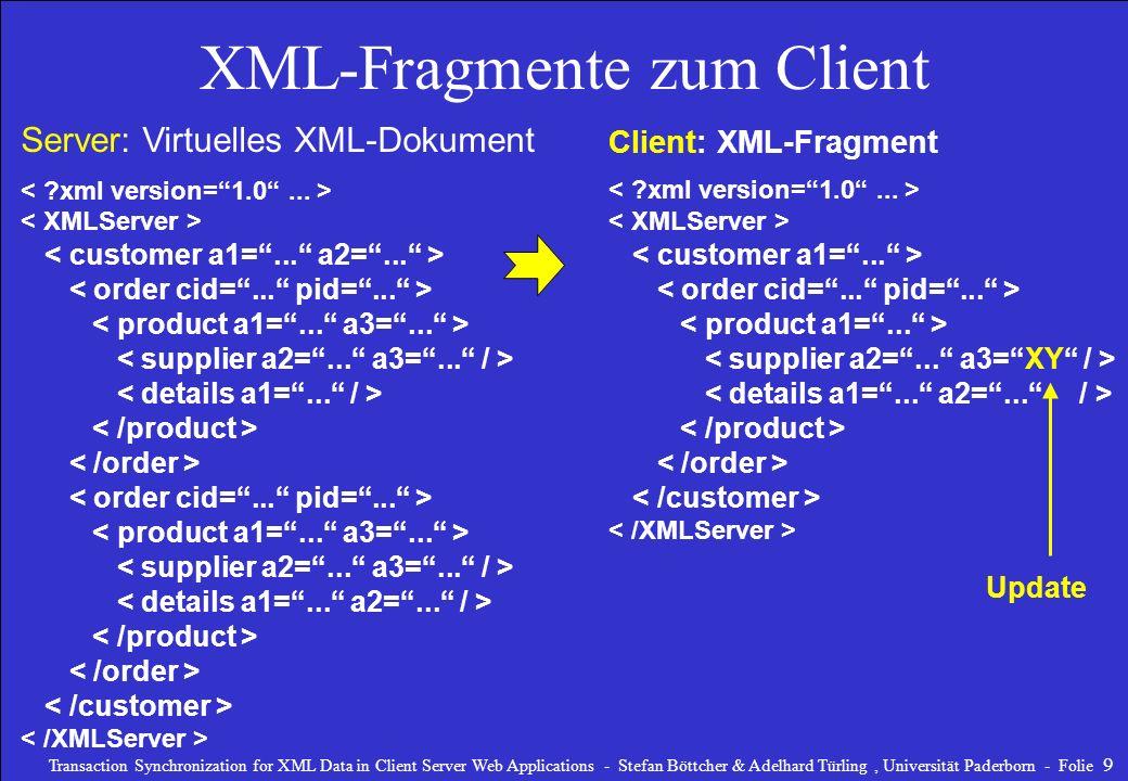 Transaction Synchronization for XML Data in Client Server Web Applications - Stefan Böttcher & Adelhard Türling, Universität Paderborn - Folie 10 Reversibles (=umkehrbares) Mapping customer product supplierdetails 1 N N 11 1 Keys:Map Schema zu virtuellem XML-Dok.