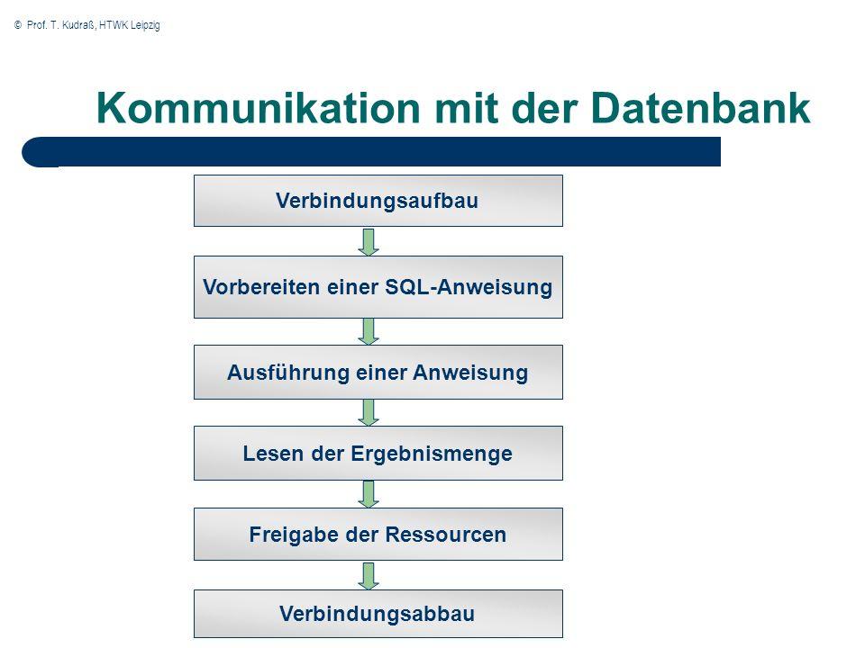 © Prof. T. Kudraß, HTWK Leipzig Kommunikation mit der Datenbank Vorbereiten einer SQL-Anweisung Freigabe der Ressourcen Verbindungsaufbau Lesen der Er