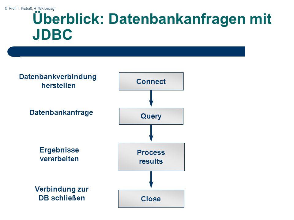 © Prof. T. Kudraß, HTWK Leipzig Überblick: Datenbankanfragen mit JDBC Query Close Connect Process results Datenbankverbindung herstellen Datenbankanfr