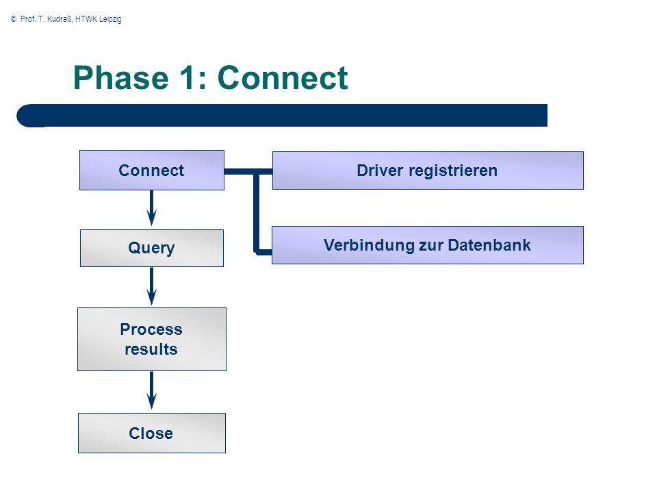 © Prof. T. Kudraß, HTWK Leipzig Phase 1: Connect Query Close Connect Process results Driver registrieren Verbindung zur Datenbank