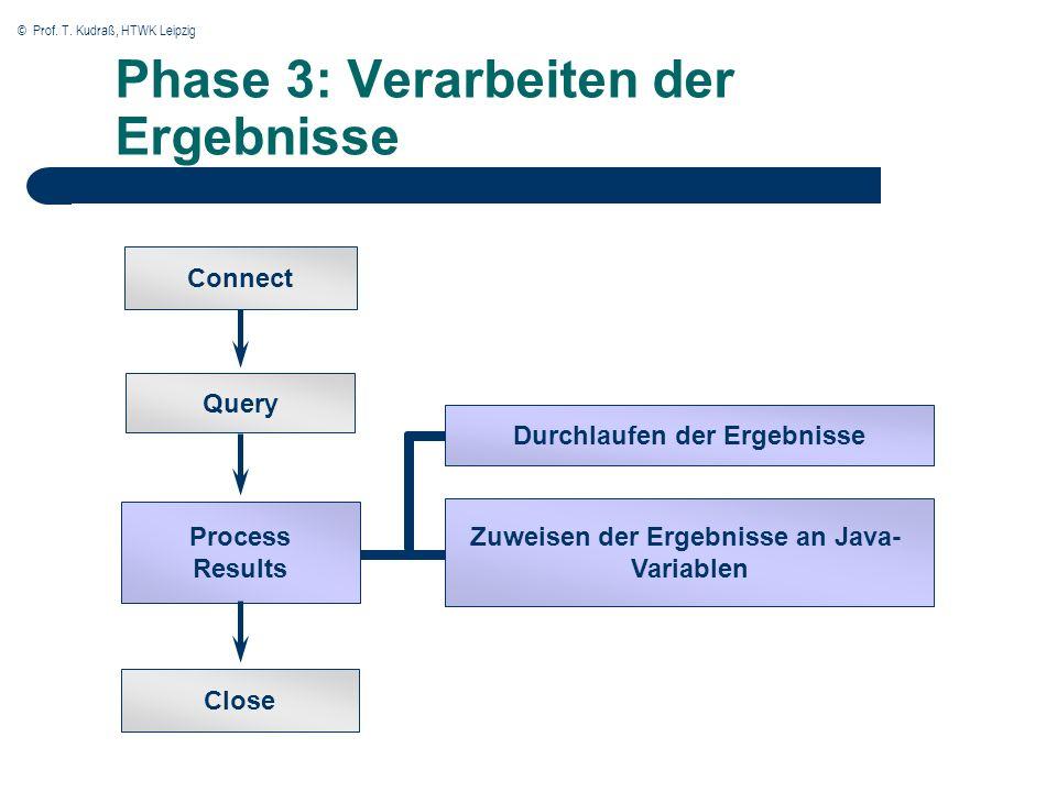 © Prof. T. Kudraß, HTWK Leipzig Phase 3: Verarbeiten der Ergebnisse Close Query Durchlaufen der Ergebnisse Process Results Zuweisen der Ergebnisse an