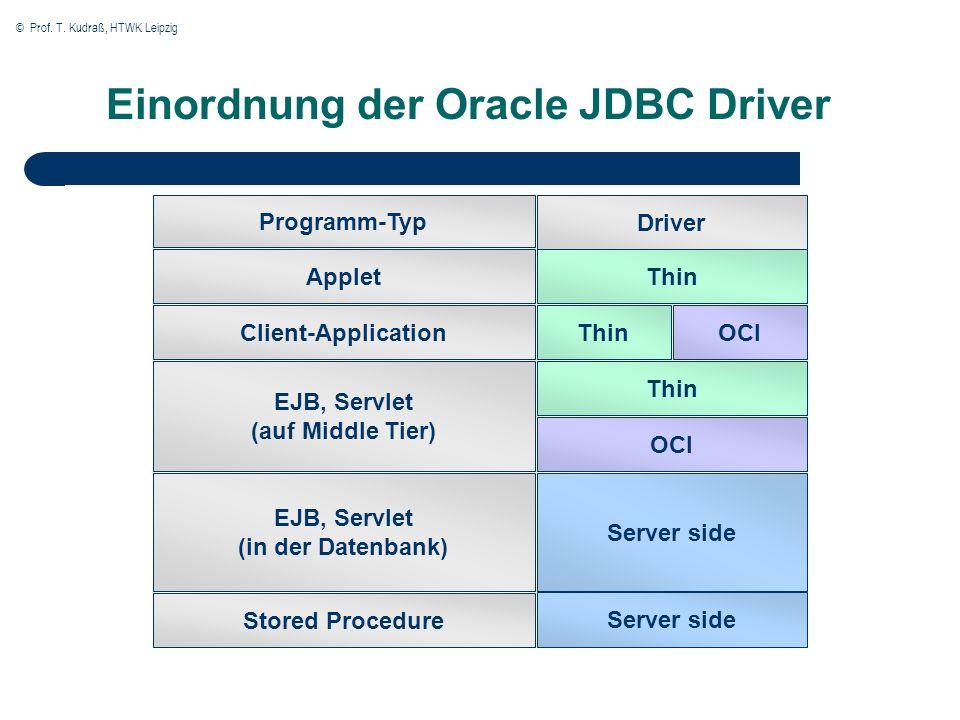 © Prof. T. Kudraß, HTWK Leipzig Einordnung der Oracle JDBC Driver Applet Client-Application EJB, Servlet (auf Middle Tier) EJB, Servlet (in der Datenb