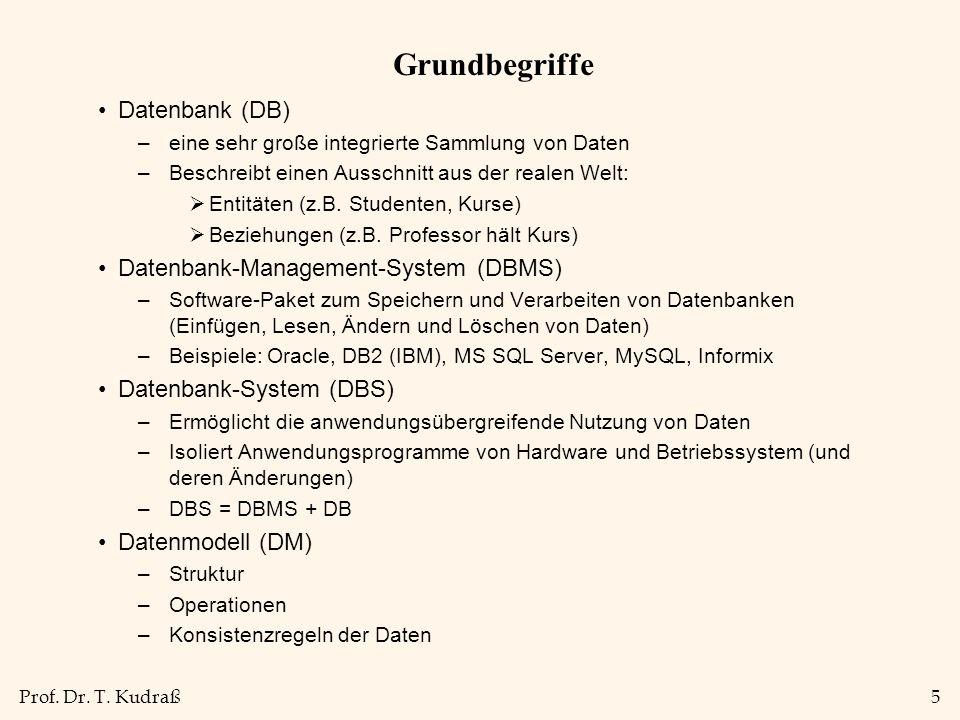 Prof.Dr. T. Kudraß6 Vorteile von Datenbanksystemen Beseitigung der Redundanz –jedes Datum i.