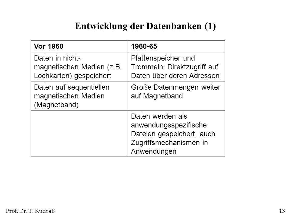 Prof. Dr. T. Kudraß13 Entwicklung der Datenbanken (1) Vor 19601960-65 Daten in nicht- magnetischen Medien (z.B. Lochkarten) gespeichert Plattenspeiche