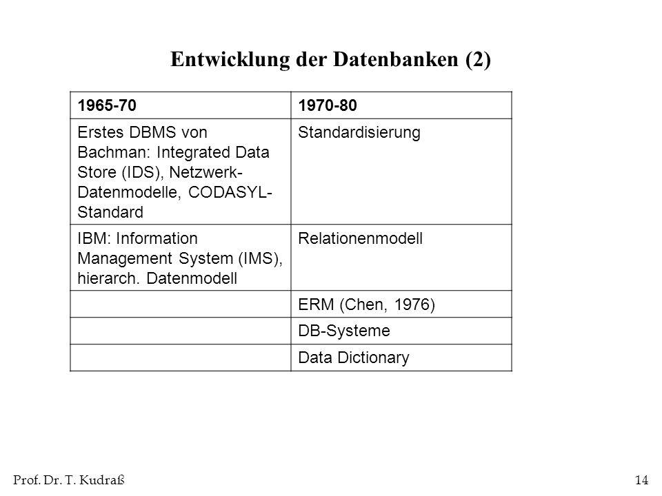 Prof. Dr. T. Kudraß14 Entwicklung der Datenbanken (2) 1965-701970-80 Erstes DBMS von Bachman: Integrated Data Store (IDS), Netzwerk- Datenmodelle, COD