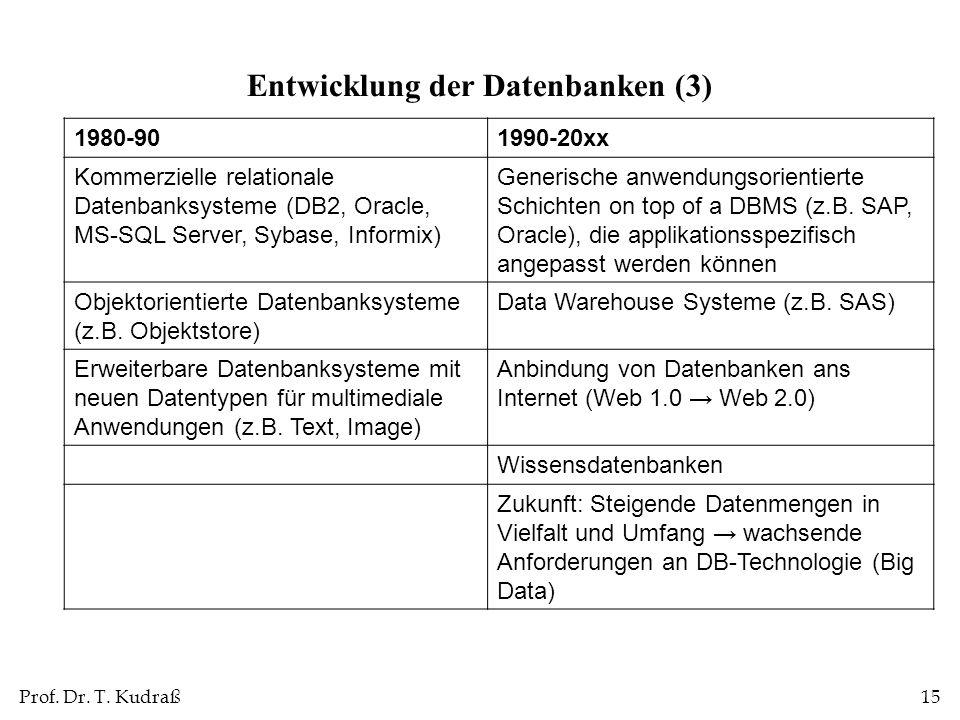 Prof. Dr. T. Kudraß15 Entwicklung der Datenbanken (3) 1980-901990-20xx Kommerzielle relationale Datenbanksysteme (DB2, Oracle, MS-SQL Server, Sybase,