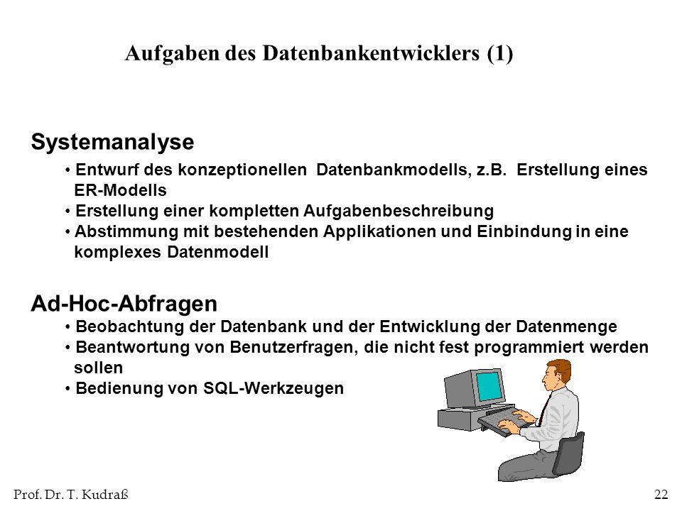 Prof. Dr. T. Kudraß22 Systemanalyse Entwurf des konzeptionellen Datenbankmodells, z.B. Erstellung eines ER-Modells Erstellung einer kompletten Aufgabe