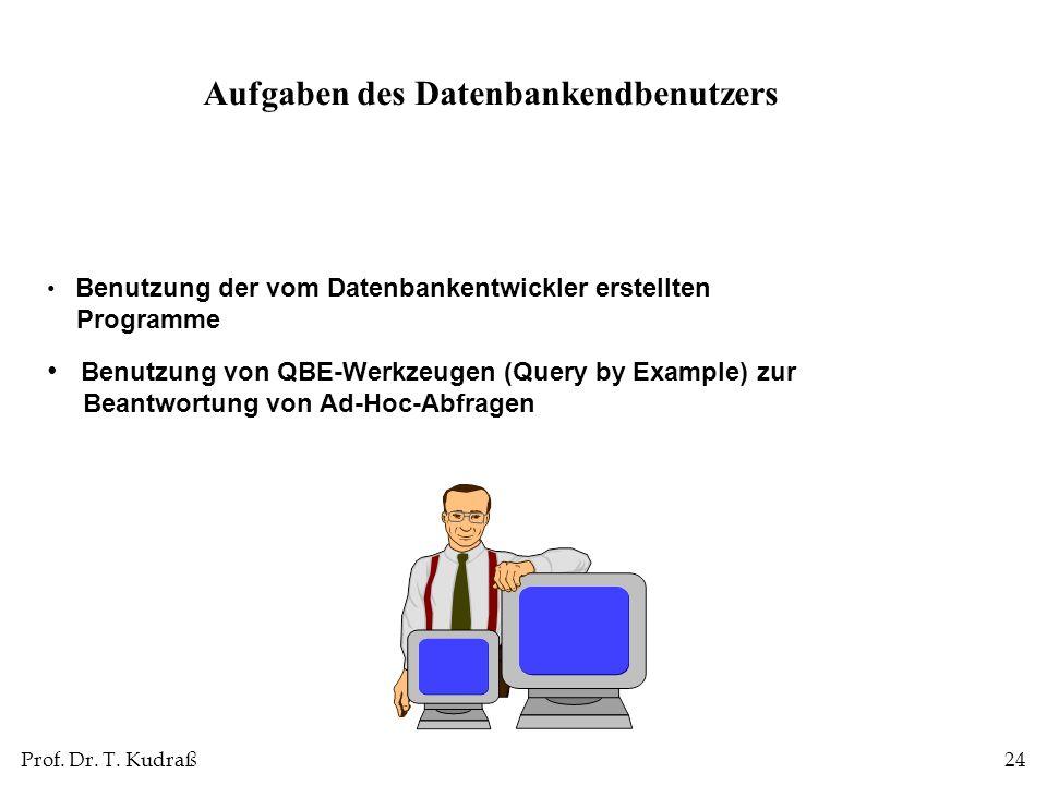 Prof. Dr. T. Kudraß24 Benutzung der vom Datenbankentwickler erstellten Programme Benutzung von QBE-Werkzeugen (Query by Example) zur Beantwortung von