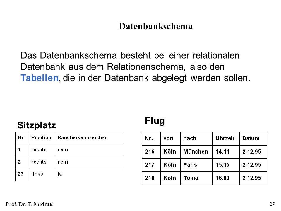Prof. Dr. T. Kudraß29 Das Datenbankschema besteht bei einer relationalen Datenbank aus dem Relationenschema, also den Tabellen, die in der Datenbank a