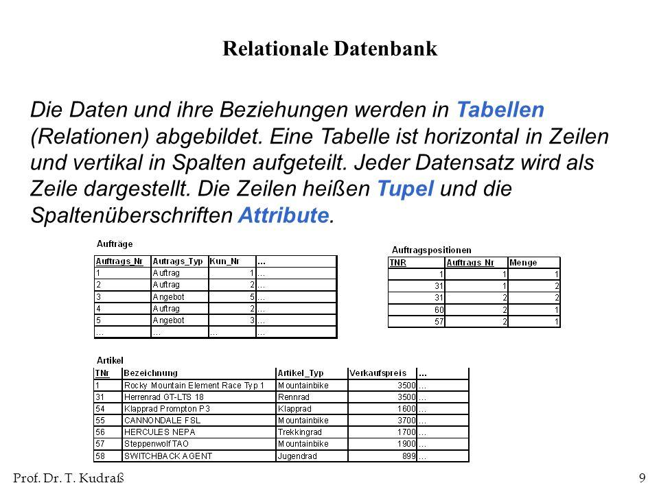 Prof. Dr. T. Kudraß9 Die Daten und ihre Beziehungen werden in Tabellen (Relationen) abgebildet. Eine Tabelle ist horizontal in Zeilen und vertikal in