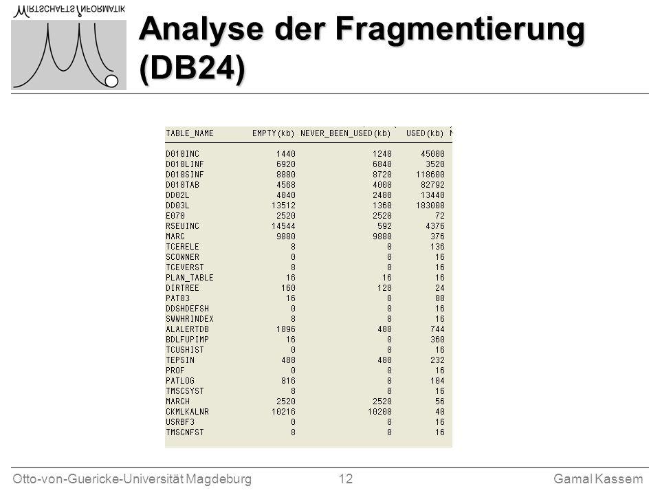 Otto-von-Guericke-Universität Magdeburg 12Gamal Kassem Analyse der Fragmentierung (DB24)