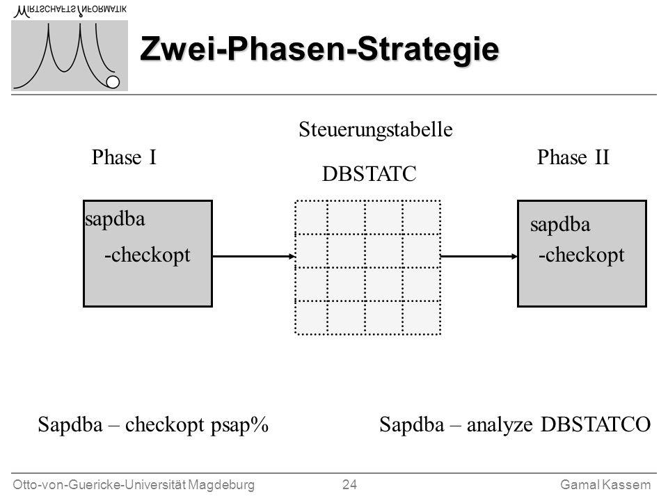 Otto-von-Guericke-Universität Magdeburg 24Gamal Kassem Zwei-Phasen-Strategie -checkopt sapdba Steuerungstabelle DBSTATC -checkopt sapdba Sapdba – chec