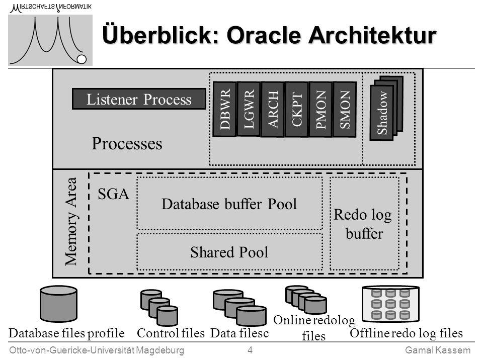 Otto-von-Guericke-Universität Magdeburg 4Gamal Kassem Überblick: Oracle Architektur SMONPMONCKPTARCH LGWR DBWR Shadow Listener Process Redo log buffer