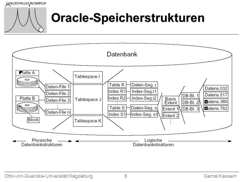 Otto-von-Guericke-Universität Magdeburg 6Gamal Kassem Oracle-Speicherstrukturen