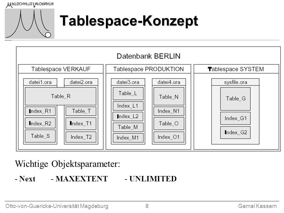 Otto-von-Guericke-Universität Magdeburg 8Gamal Kassem Tablespace-Konzept Wichtige Objektsparameter: - Next - MAXEXTENT - UNLIMITED