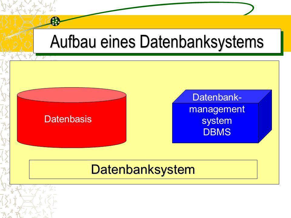 Datenbank- Managementsystem Ein Datenbankmanagementsystem (engl. Data Base Management System, DBMS) ist ein Programmsystem, das die notwendige System-