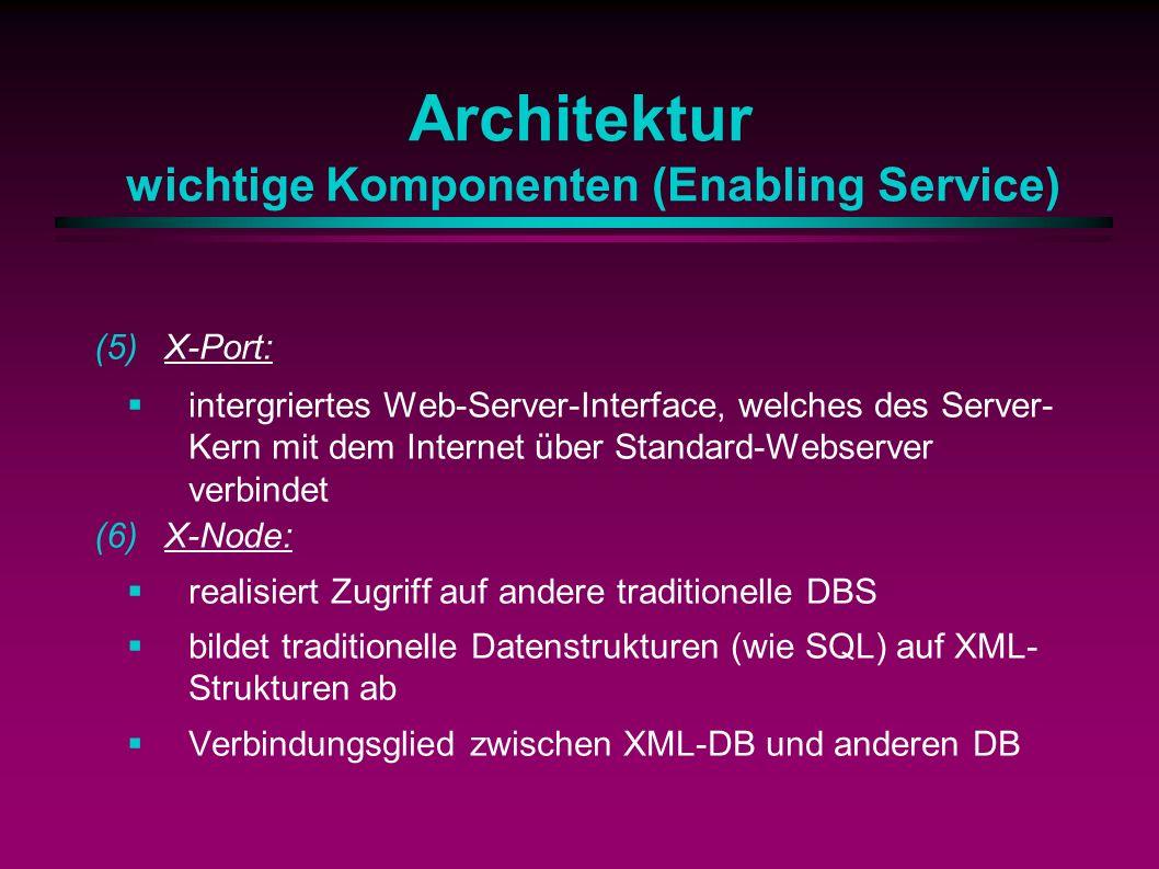 Architektur wichtige Komponenten (Enabling Service) (5)X-Port: intergriertes Web-Server-Interface, welches des Server- Kern mit dem Internet über Standard-Webserver verbindet (6)X-Node: realisiert Zugriff auf andere traditionelle DBS bildet traditionelle Datenstrukturen (wie SQL) auf XML- Strukturen ab Verbindungsglied zwischen XML-DB und anderen DB