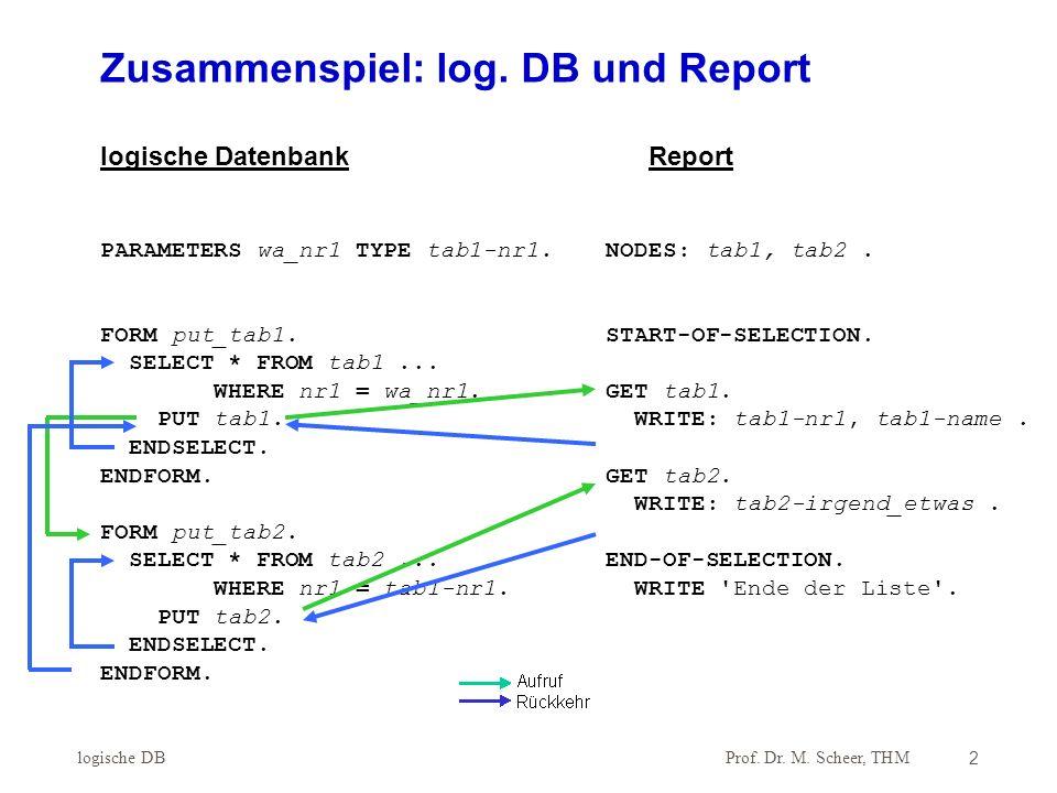 Prof. Dr. M. Scheer, THM logische DB2 Zusammenspiel: log. DB und Report PARAMETERS wa_nr1 TYPE tab1-nr1. FORM put_tab1. SELECT * FROM tab1... WHERE nr