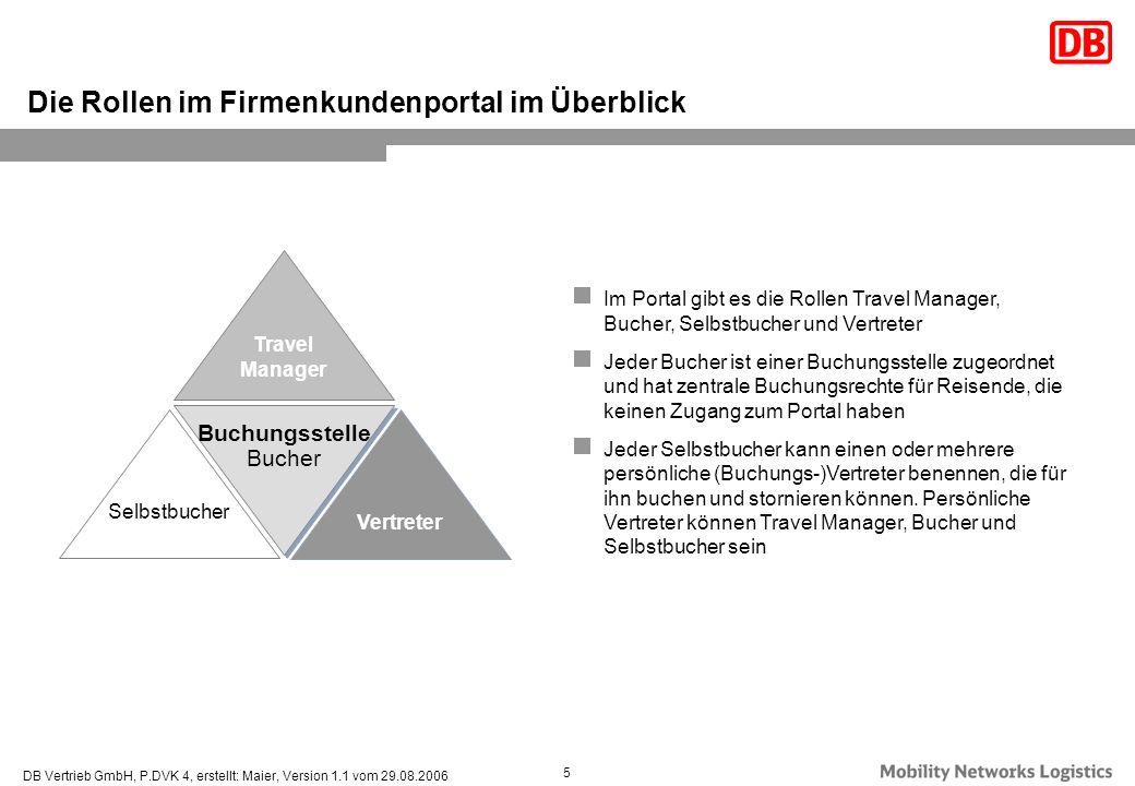DB Vertrieb GmbH, P.DVK 4, erstellt: Maier, Version 1.1 vom 29.08.2006 5 Im Portal gibt es die Rollen Travel Manager, Bucher, Selbstbucher und Vertret