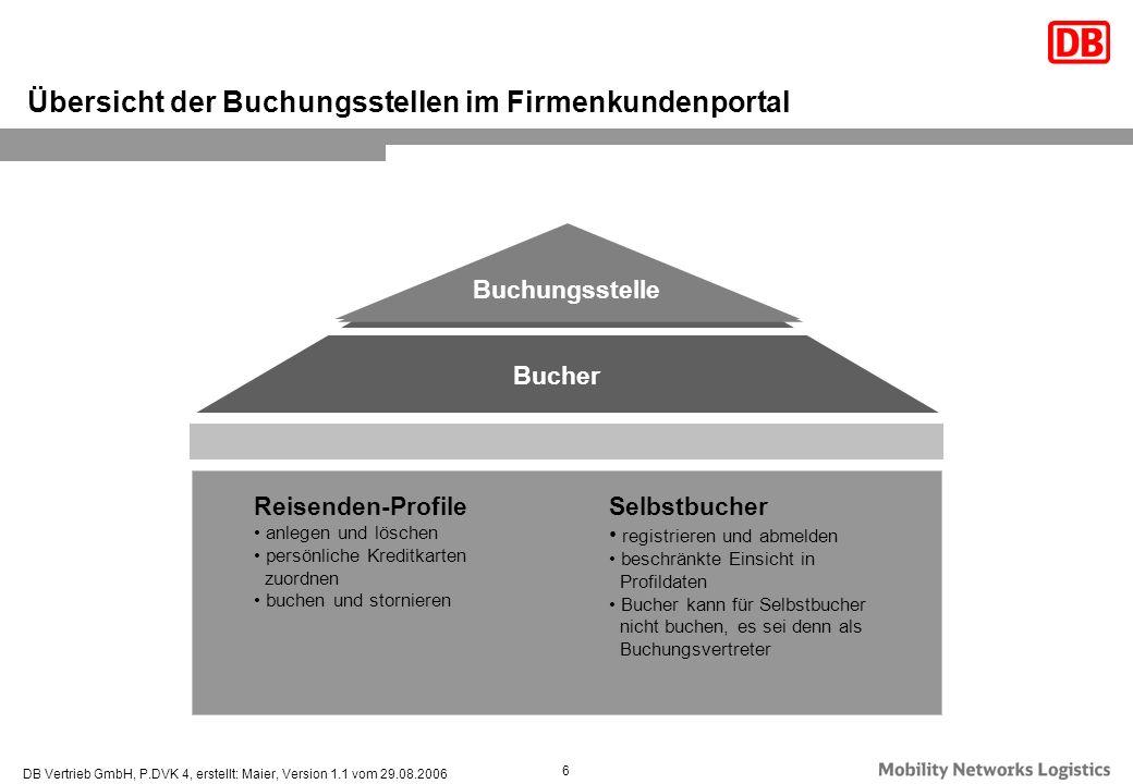 DB Vertrieb GmbH, P.DVK 4, erstellt: Maier, Version 1.1 vom 29.08.2006 6 Buchungsstelle Übersicht der Buchungsstellen im Firmenkundenportal Bucher Rei
