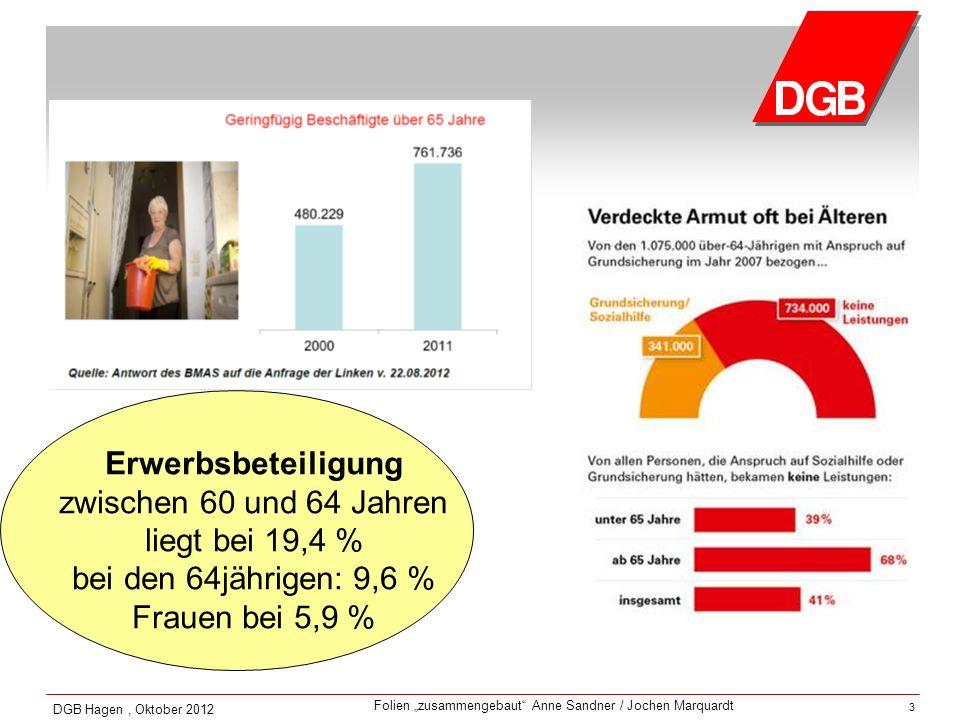 Folien zusammengebaut Anne Sandner / Jochen Marquardt DGB Hagen, Oktober 2012 3 Erwerbsbeteiligung zwischen 60 und 64 Jahren liegt bei 19,4 % bei den