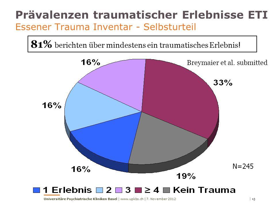 Prävalenzen traumatischer Erlebnisse ETI Essener Trauma Inventar - Selbsturteil N=245 81% berichten über mindestens ein traumatisches Erlebnis ! Breym
