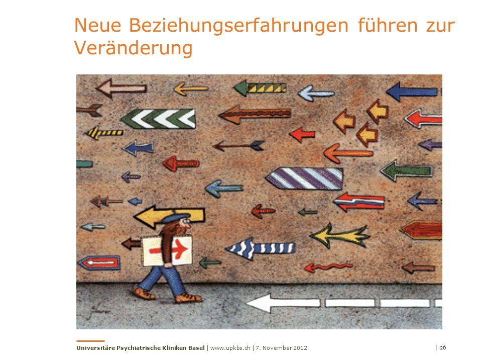 | 267. November 2012Universitäre Psychiatrische Kliniken Basel | www.upkbs.ch | Neue Beziehungserfahrungen führen zur Veränderung