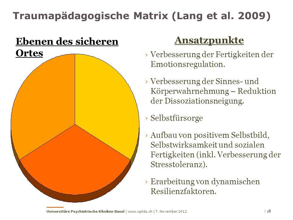 | 287. November 2012Universitäre Psychiatrische Kliniken Basel | www.upkbs.ch | Traumapädagogische Matrix (Lang et al. 2009) Ansatzpunkte Verbesserung